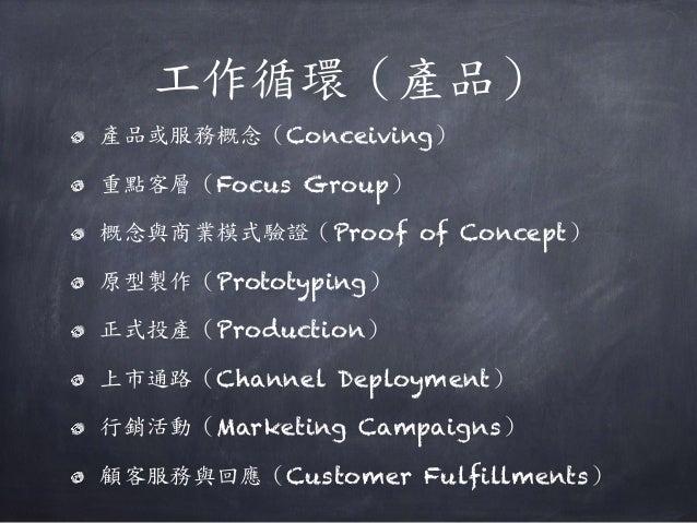 工作循環(產品) 產品或服務概念(Conceiving) 重點客層(Focus Group) 概念與商業模式驗證(Proof of Concept) 原型製作(Prototyping) 正式投產(Production) 上市通路(Channel...