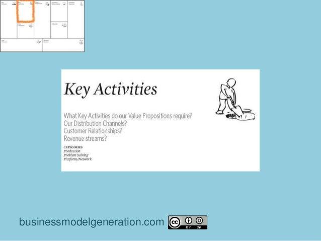 Amway business plan presentation photo 5