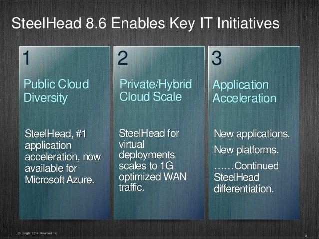 SteelHead 8.6 Slide 2