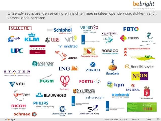 Strategisch HR Beleid voor Vitale zorgorganisaties