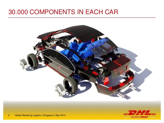 dhl introduction Brazil import guide for dhl express customers the ability to take care of all your import needs table of contents introduction informal entry clearance.