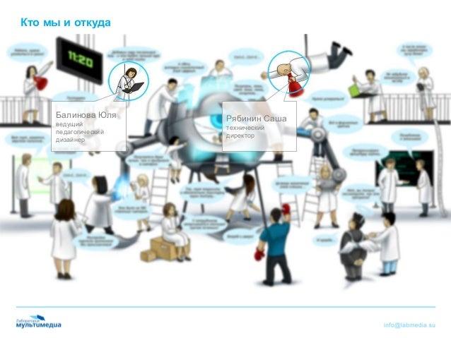 Кто мы и откуда Балинова Юля ведущий педагогический дизайнер Рябинин Саша технический директор