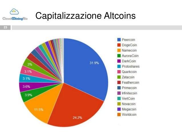 Bitcoin Revolution: truffa o no? Recensione e opinioni [2021]