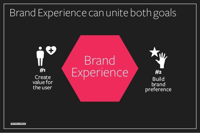 BrandExperiencecanunitebothgoals #2 Build brand preference #1 Create value for the user Brand Experience