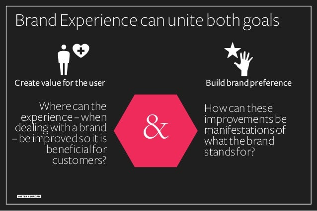 BrandExperiencecanunitebothgoals & Wherecanthe experience–when dealingwithabrand –beimprovedsoitis beneficialfor customers...