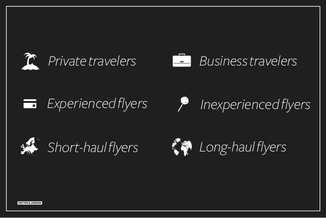 Privatetravelers Businesstravelers Short-haulflyers Long-haulflyers Experiencedflyers Inexperiencedflyers