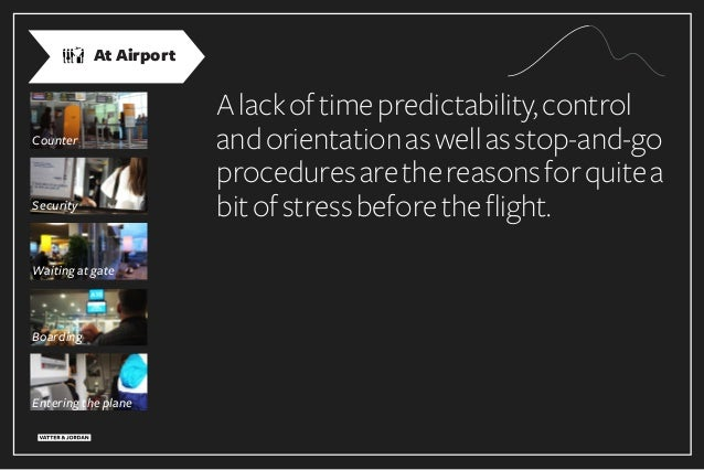 Counter Security Waiting at gate Boarding At Airport Entering the plane Alackoftimepredictability,control andorientationas...