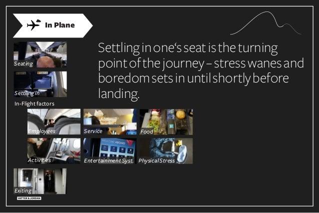 Seating Settling in Exiting Settlinginone'sseatistheturning pointofthejourney–stresswanesand boredomsetsinuntilshortlybef...