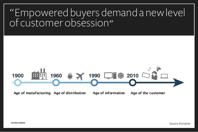 """Source:Forrester """"Empoweredbuyersdemandanewlevel ofcustomerobsession"""" Age of manufacturing Age of distribution Age of info..."""