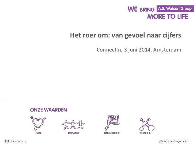 Het roer om: van gevoel naar cijfers ConnectIn, 3 juni 2014, Amsterdam