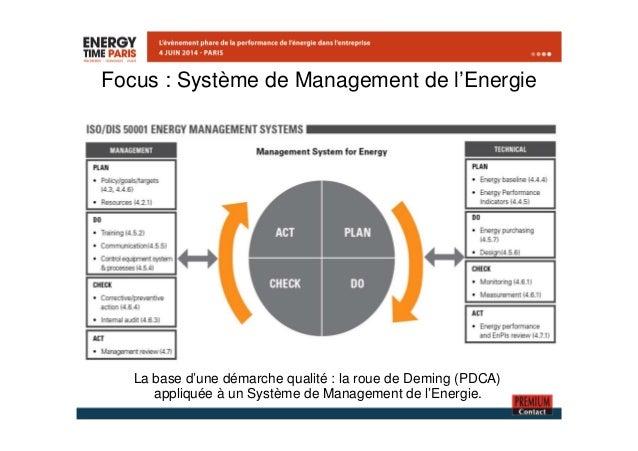 Focus : Système de Management de l'Energie  La base d'une démarche qualité : la roue de Deming (PDCA)  appliquée à un Syst...