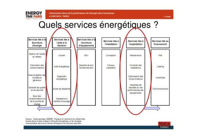 Quels services énergétiques ?  Source : Guide pratique ADEME, Pourquoi et comment les collectivités  locales doivent-elles...