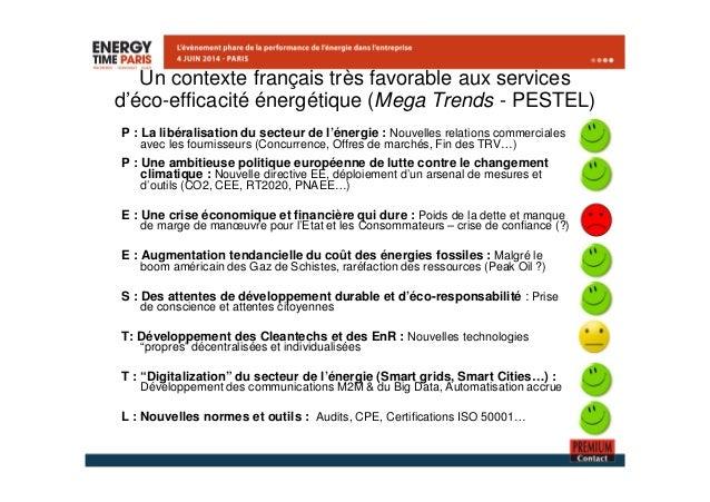 Un contexte français très favorable aux services  d'éco-efficacité énergétique (Mega Trends - PESTEL)  P : La libéralisati...