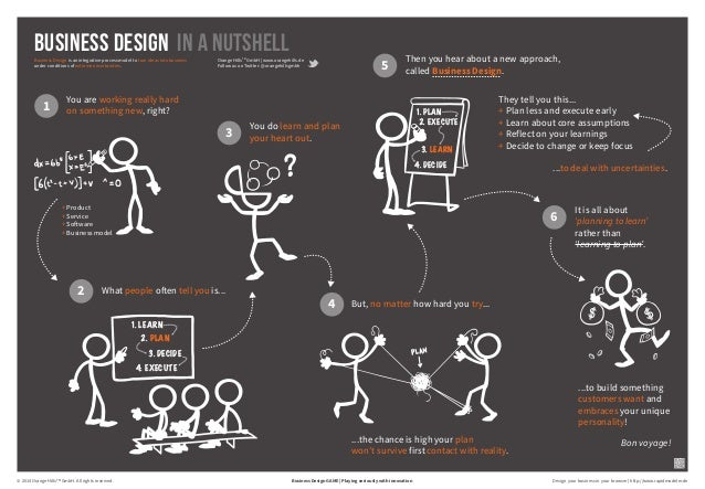 BUSINESS DESIGN IN A NUTSHELL  © 2014 Orange HillsTM GmbH. All rights reserved.  Then you hear about a new approach,  call...