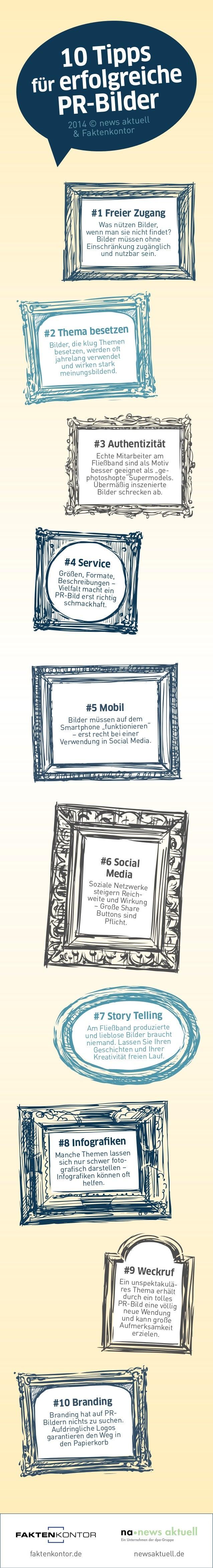 faktenkontor.de newsaktuell.de 2014 © news aktuell & Faktenkontor 10 Tipps für erfolgreiche PR-Bilder #1 Freier Zugang Was...