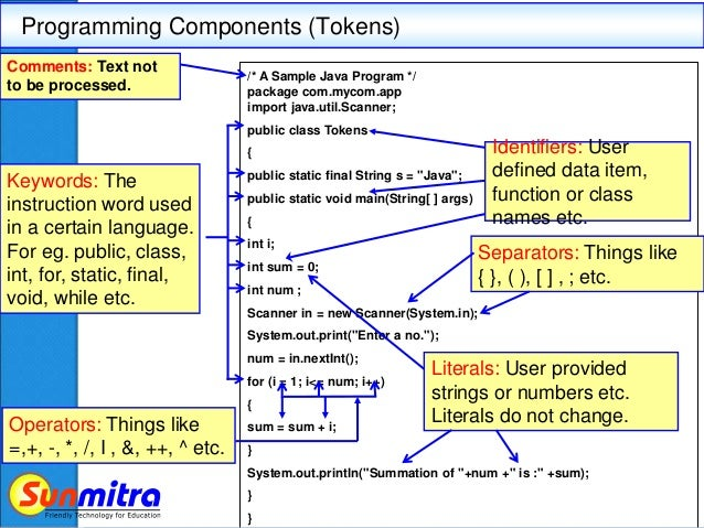 Programming Fundamentals With OOPs Concepts (Java Examples Based)