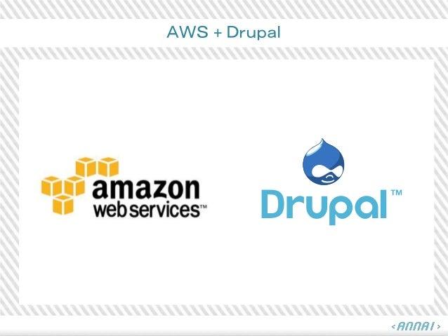 AWS + Drupal