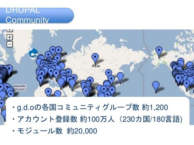 DRUPAL Community ・g.d.oの各国コミュニティグループ数 約1,200 ・アカウント登録数 約100万人(230カ国/180言語) ・モジュール数 約20,000