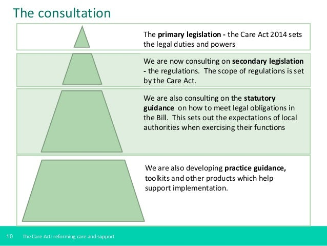 nhs and community care act Posts about nhs and community care act written by cb.