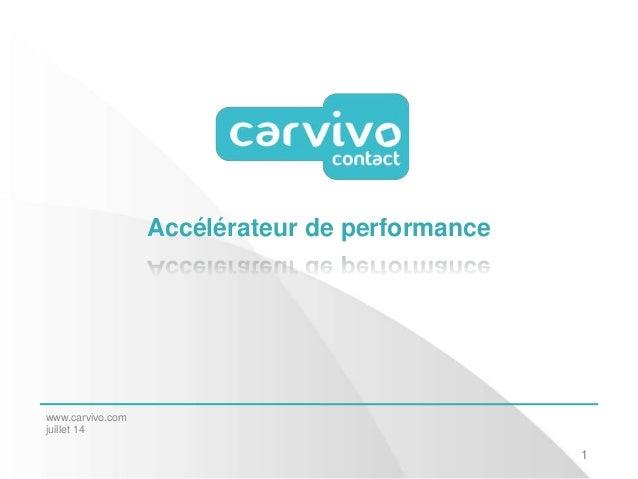 Accélérateur de performance 1 www.carvivo.com juillet 14