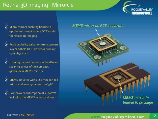 25 Most Interesting Medical Mems And Sensors Projects
