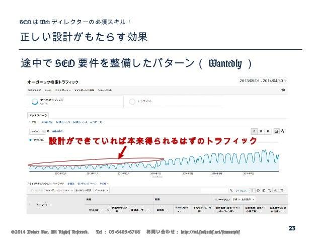 - Yahoo!ファイナンス (株)マルマエ【6264】:株式/株価