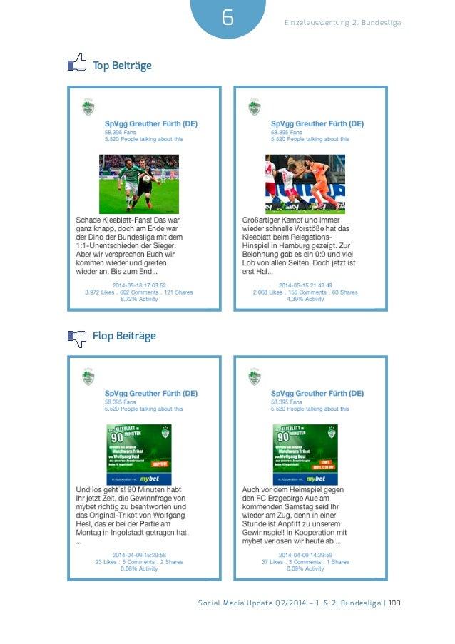 6  Social Media Update Q2/2014 – 1. & 2. Bundesliga | 103  Einzelauswertung 2. Bundesliga  Top Beiträge  Flop Beiträge