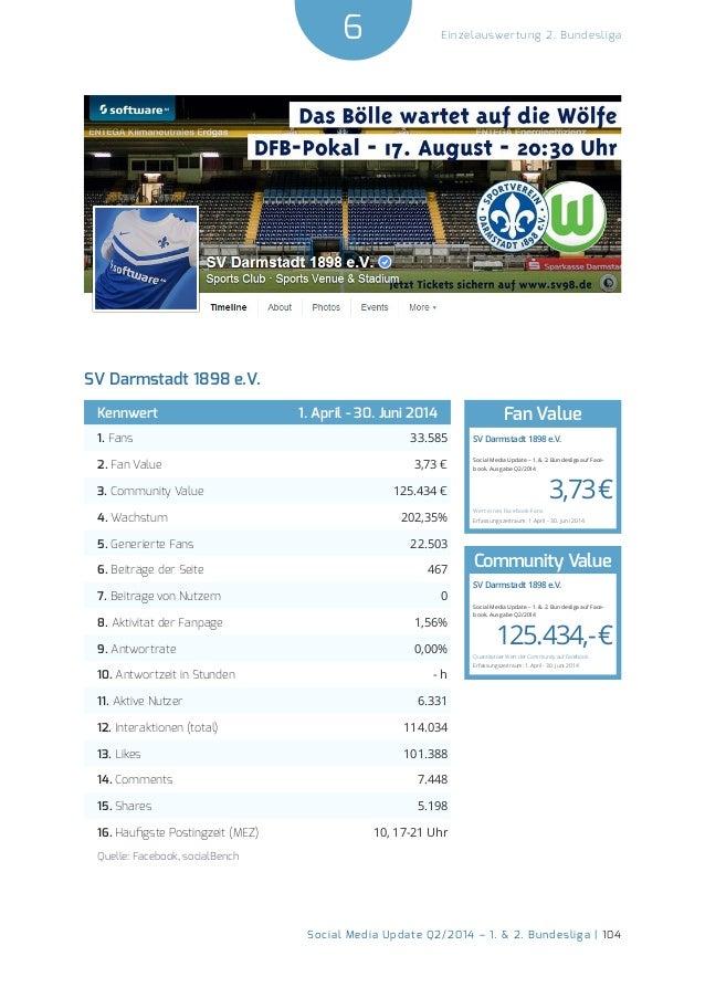 6  Social Media Update Q2/2014 – 1. & 2. Bundesliga | 104  Einzelauswertung 2. Bundesliga  SV Darmstadt 1898 e.V.  Kennwer...