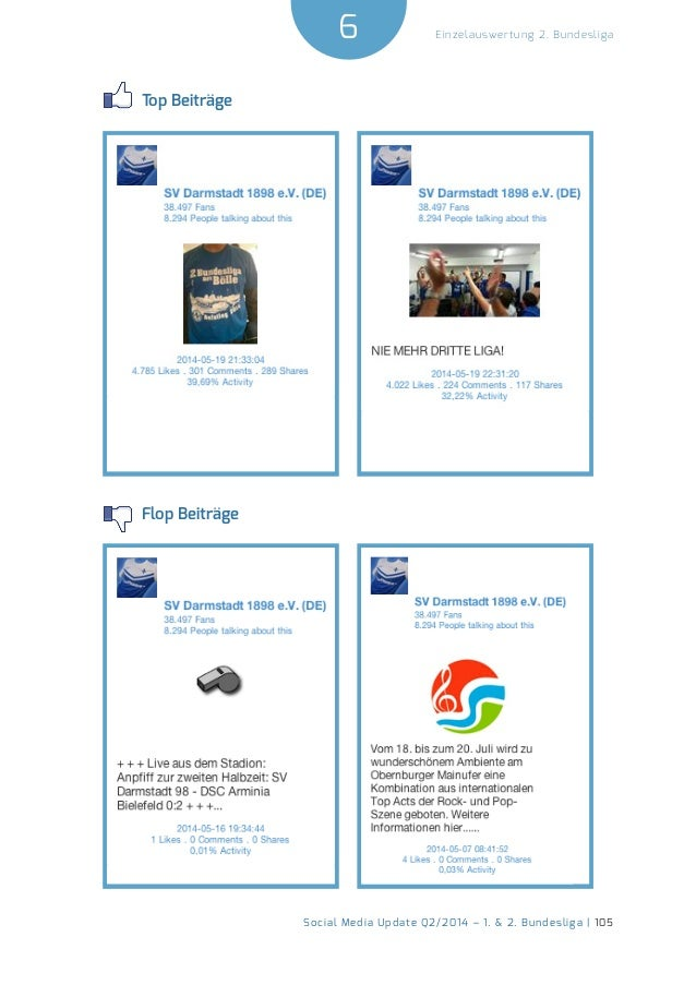 6  Social Media Update Q2/2014 – 1. & 2. Bundesliga | 105  Einzelauswertung 2. Bundesliga  Top Beiträge  Flop Beiträge