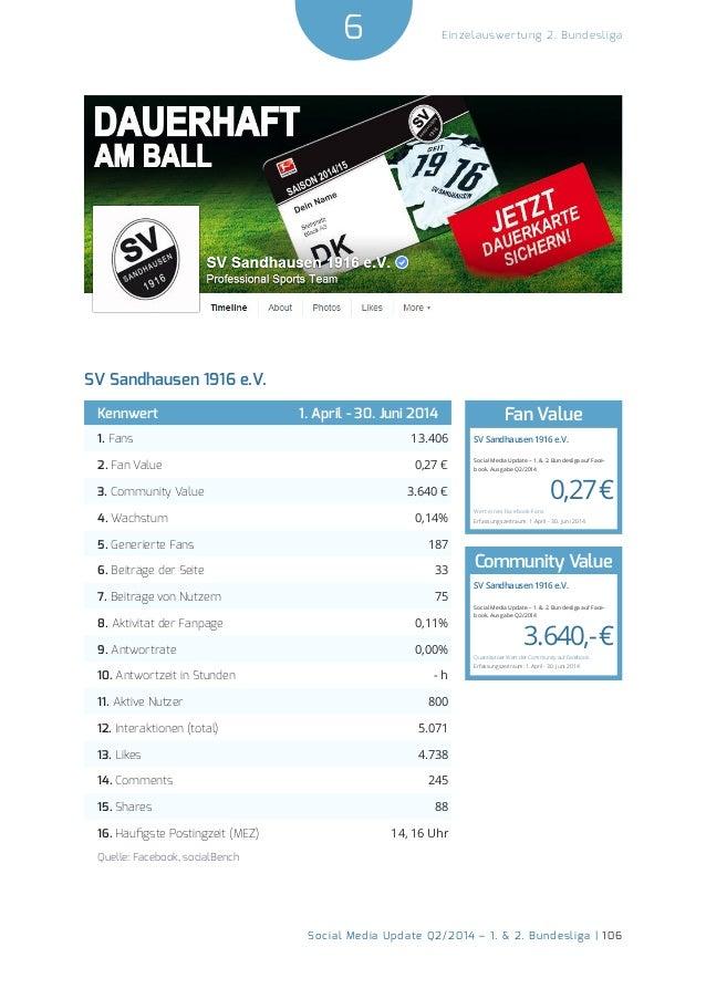 6  Social Media Update Q2/2014 – 1. & 2. Bundesliga | 106  Einzelauswertung 2. Bundesliga  SV Sandhausen 1916 e.V.  Kennwe...