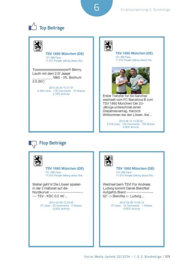 6  Social Media Update Q2/2014 – 1. & 2. Bundesliga | 109  Einzelauswertung 2. Bundesliga  Top Beiträge  Flop Beiträge