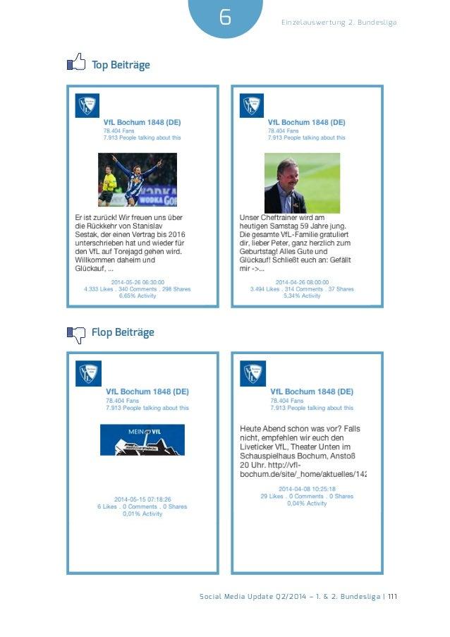 6  Social Media Update Q2/2014 – 1. & 2. Bundesliga | 111  Einzelauswertung 2. Bundesliga  Top Beiträge  Flop Beiträge