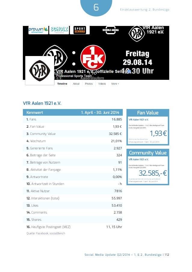 6  Social Media Update Q2/2014 – 1. & 2. Bundesliga | 112  Einzelauswertung 2. Bundesliga  VfR Aalen 1921 e.V.  Kennwert 1...