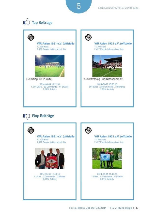 6  Social Media Update Q2/2014 – 1. & 2. Bundesliga | 113  Einzelauswertung 2. Bundesliga  Top Beiträge  Flop Beiträge