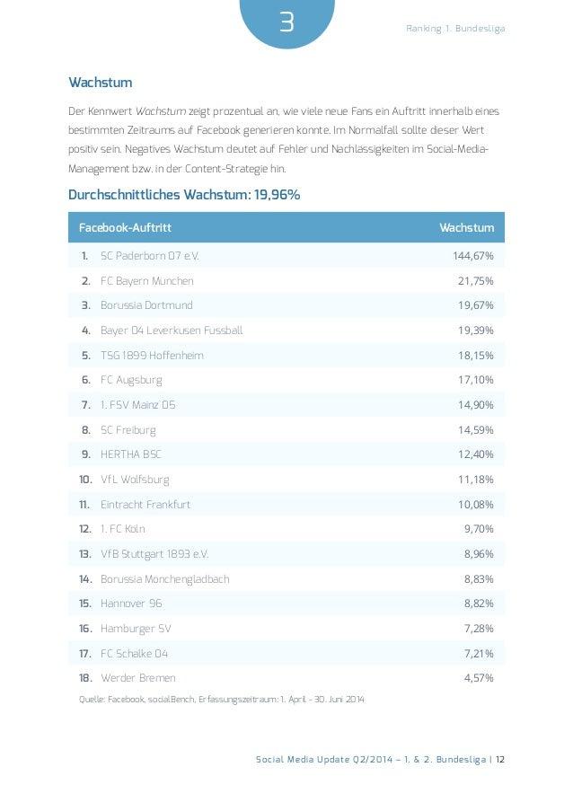 3  Social Media Update Q2/2014 – 1. & 2. Bundesliga | 12  Ranking 1. Bundesliga  Wachstum  Der Kennwert Wachstum zeigt pro...