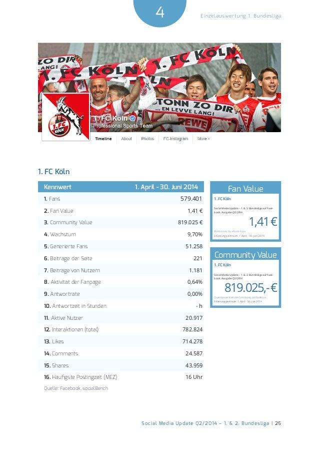 4  Social Media Update Q2/2014 – 1. & 2. Bundesliga | 25  Einzelauswertung 1. Bundesliga  1. FC Köln  Kennwert 1. April - ...