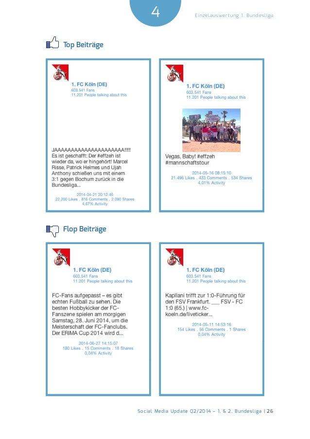 4  Social Media Update Q2/2014 – 1. & 2. Bundesliga | 26  Einzelauswertung 1. Bundesliga  Top Beiträge  Flop Beiträge