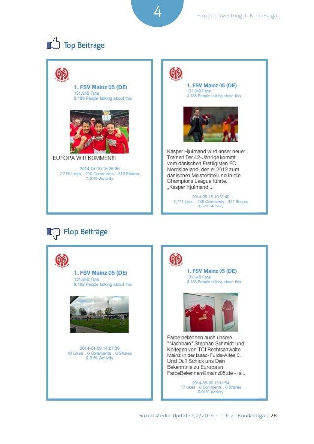 4  Social Media Update Q2/2014 – 1. & 2. Bundesliga | 28  Einzelauswertung 1. Bundesliga  Top Beiträge  Flop Beiträge