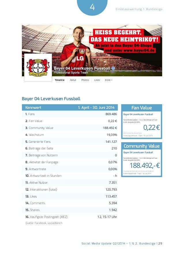 4  Social Media Update Q2/2014 – 1. & 2. Bundesliga | 29  Einzelauswertung 1. Bundesliga  Bayer 04 Leverkusen Fussball  Ke...