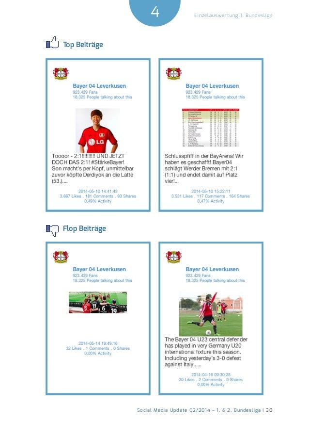 4  Social Media Update Q2/2014 – 1. & 2. Bundesliga | 30  Einzelauswertung 1. Bundesliga  Top Beiträge  Flop Beiträge