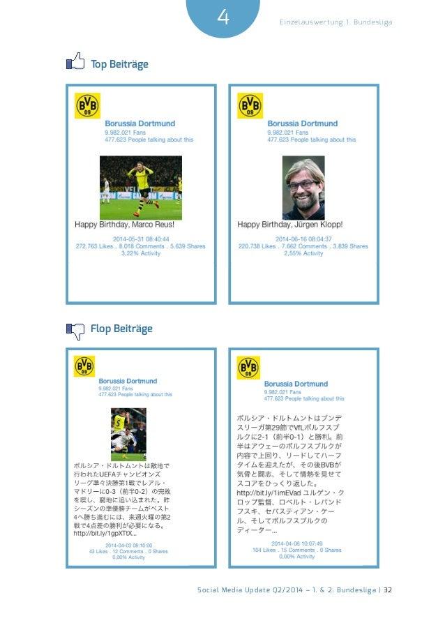 4  Social Media Update Q2/2014 – 1. & 2. Bundesliga | 32  Einzelauswertung 1. Bundesliga  Top Beiträge  Flop Beiträge