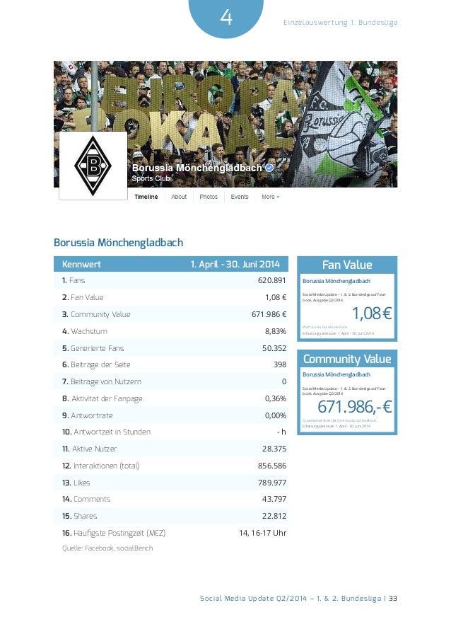 4  Social Media Update Q2/2014 – 1. & 2. Bundesliga | 33  Einzelauswertung 1. Bundesliga  Borussia Mönchengladbach  Kennwe...