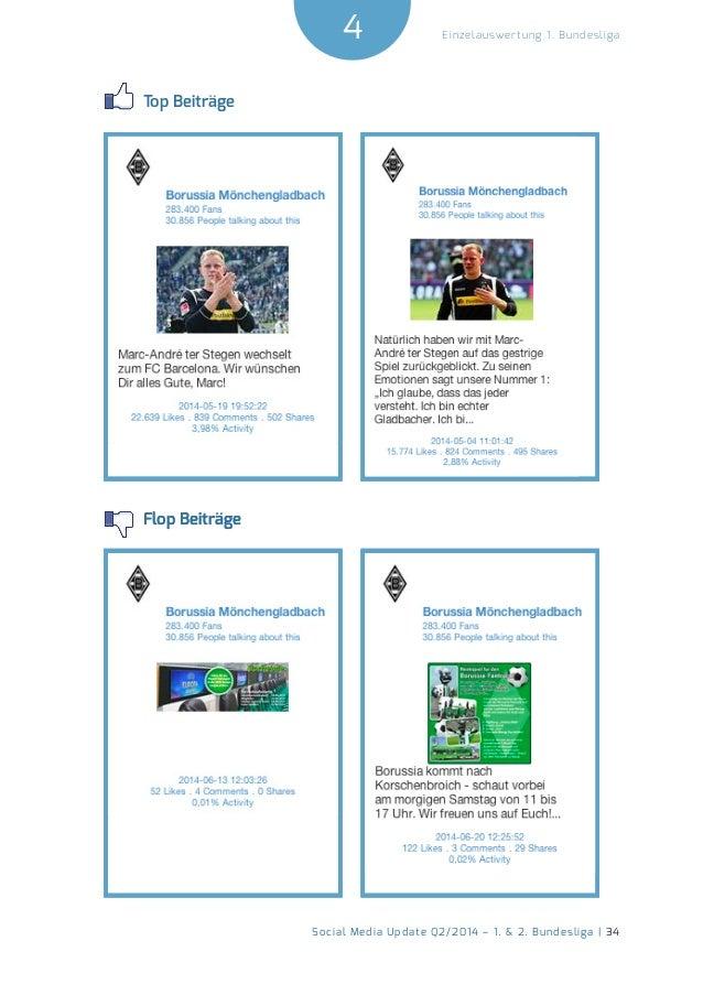 4  Social Media Update Q2/2014 – 1. & 2. Bundesliga | 34  Einzelauswertung 1. Bundesliga  Top Beiträge  Flop Beiträge
