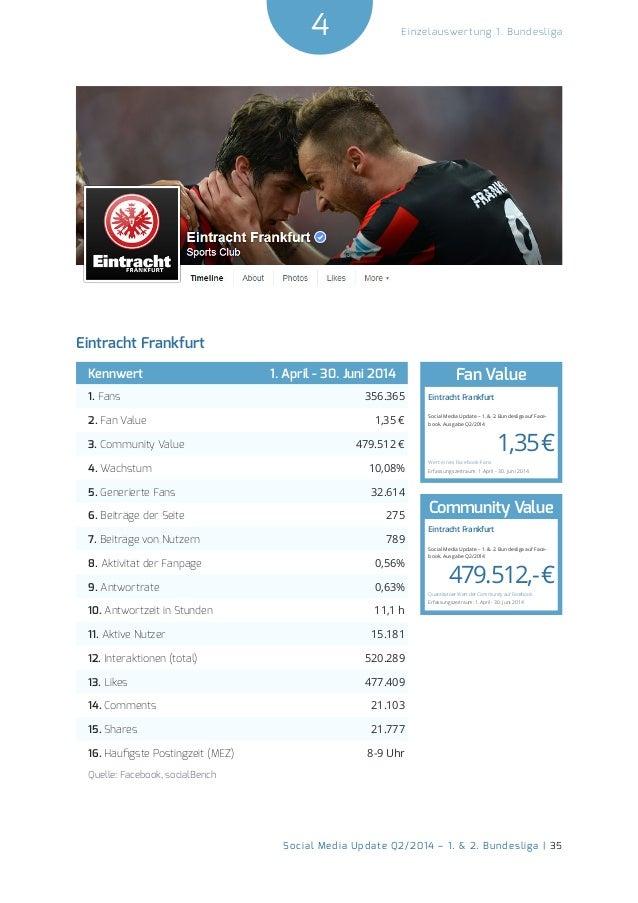 4  Social Media Update Q2/2014 – 1. & 2. Bundesliga | 35  Einzelauswertung 1. Bundesliga  Eintracht Frankfurt  Kennwert 1....