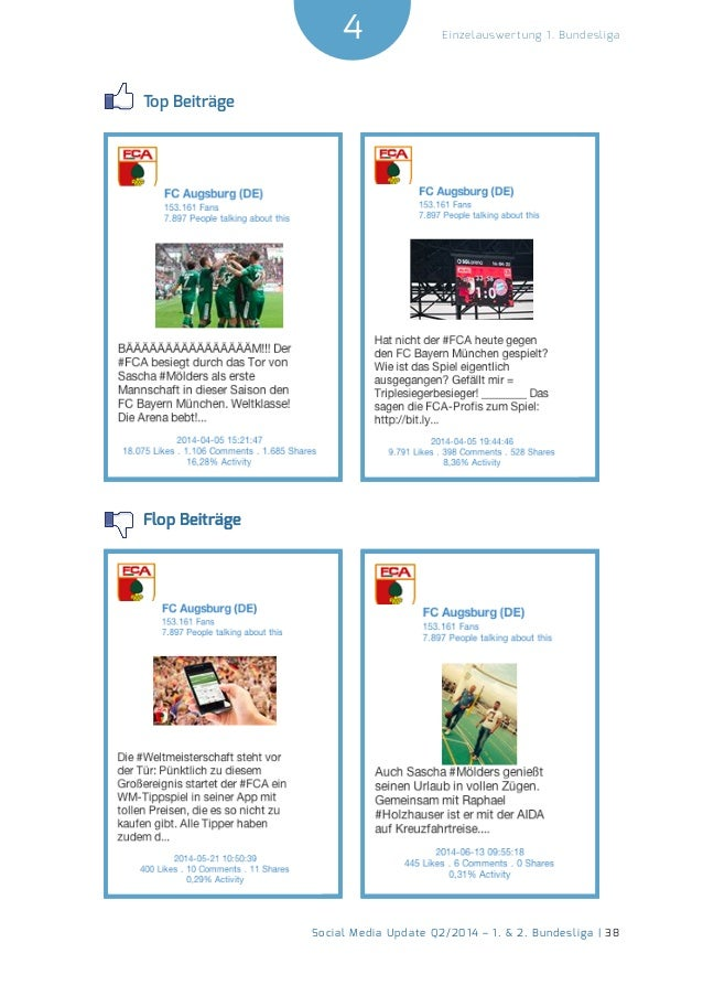 4  Social Media Update Q2/2014 – 1. & 2. Bundesliga | 38  Einzelauswertung 1. Bundesliga  Top Beiträge  Flop Beiträge
