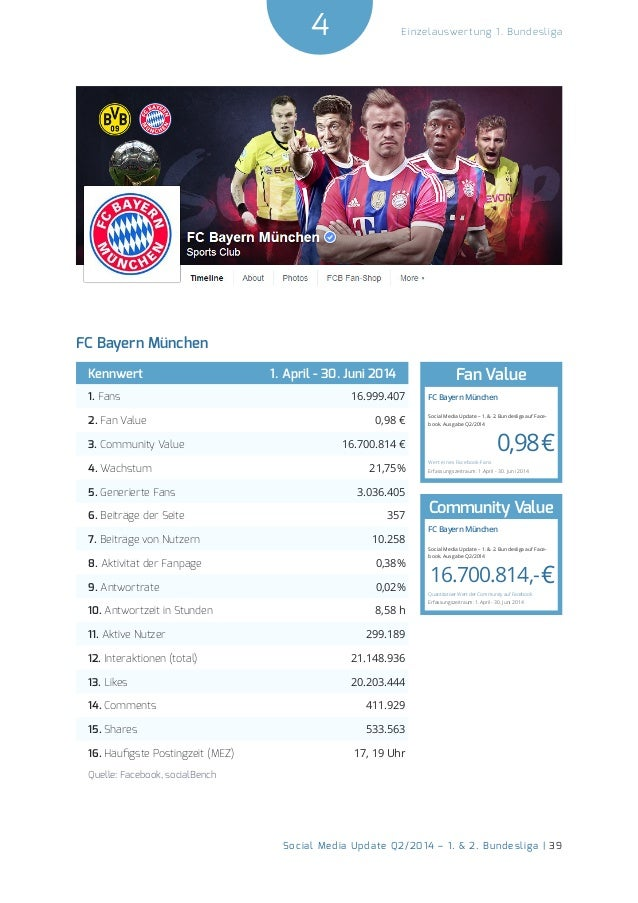4  Social Media Update Q2/2014 – 1. & 2. Bundesliga | 39  Einzelauswertung 1. Bundesliga  FC Bayern München  Kennwert 1. A...
