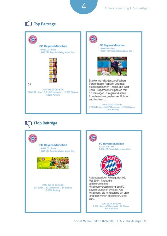 4  Social Media Update Q2/2014 – 1. & 2. Bundesliga | 40  Einzelauswertung 1. Bundesliga  Top Beiträge  Flop Beiträge