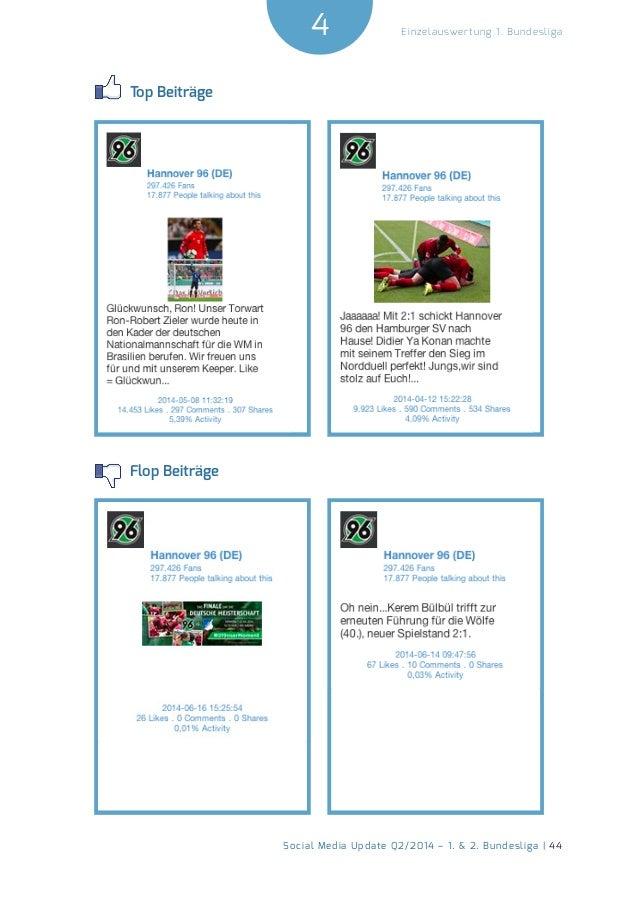 4  Social Media Update Q2/2014 – 1. & 2. Bundesliga | 44  Einzelauswertung 1. Bundesliga  Top Beiträge  Flop Beiträge