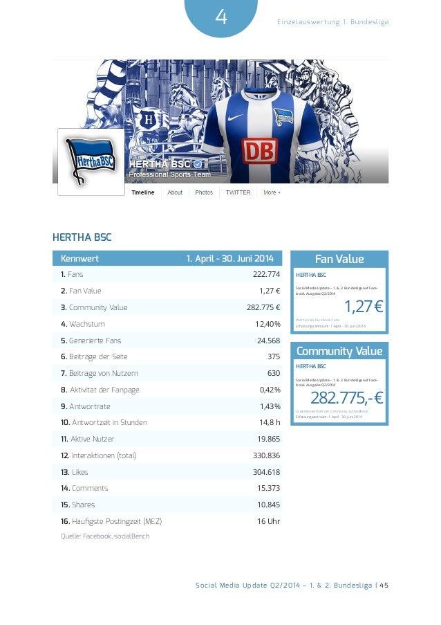 4  Social Media Update Q2/2014 – 1. & 2. Bundesliga | 45  Einzelauswertung 1. Bundesliga  HERTHA BSC  Kennwert 1. April - ...
