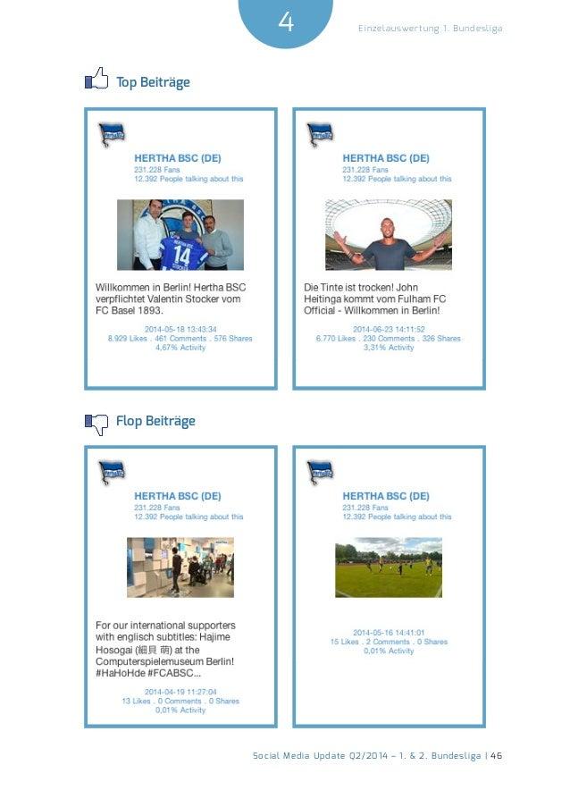 4  Social Media Update Q2/2014 – 1. & 2. Bundesliga | 46  Einzelauswertung 1. Bundesliga  Top Beiträge  Flop Beiträge